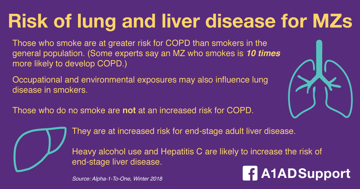 Risk of lung and liver disease for MZs